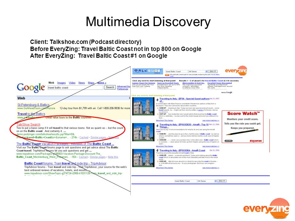 Multimedia Discovery Client: Talkshoe.com (Podcast directory) Before EveryZing: Travel Baltic Coast not in top 800 on Google After EveryZing: Travel Baltic Coast #1 on Google