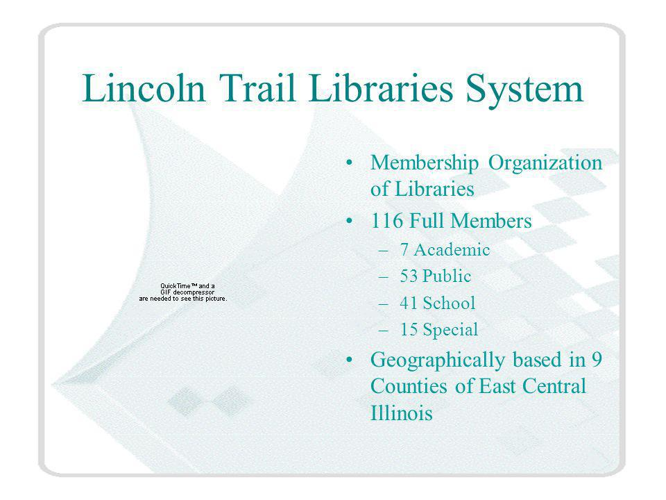 Lincoln Trail Libraries System Membership Organization of Libraries 116 Full Members –7 Academic –53 Public –41 School –15 Special Geographically based in 9 Counties of East Central Illinois