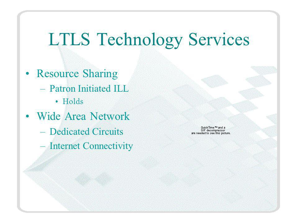 LTLS Technology Services Resource Sharing –Patron Initiated ILL Holds Wide Area Network –Dedicated Circuits –Internet Connectivity