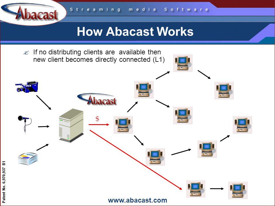 www.abacast.com Patent No.