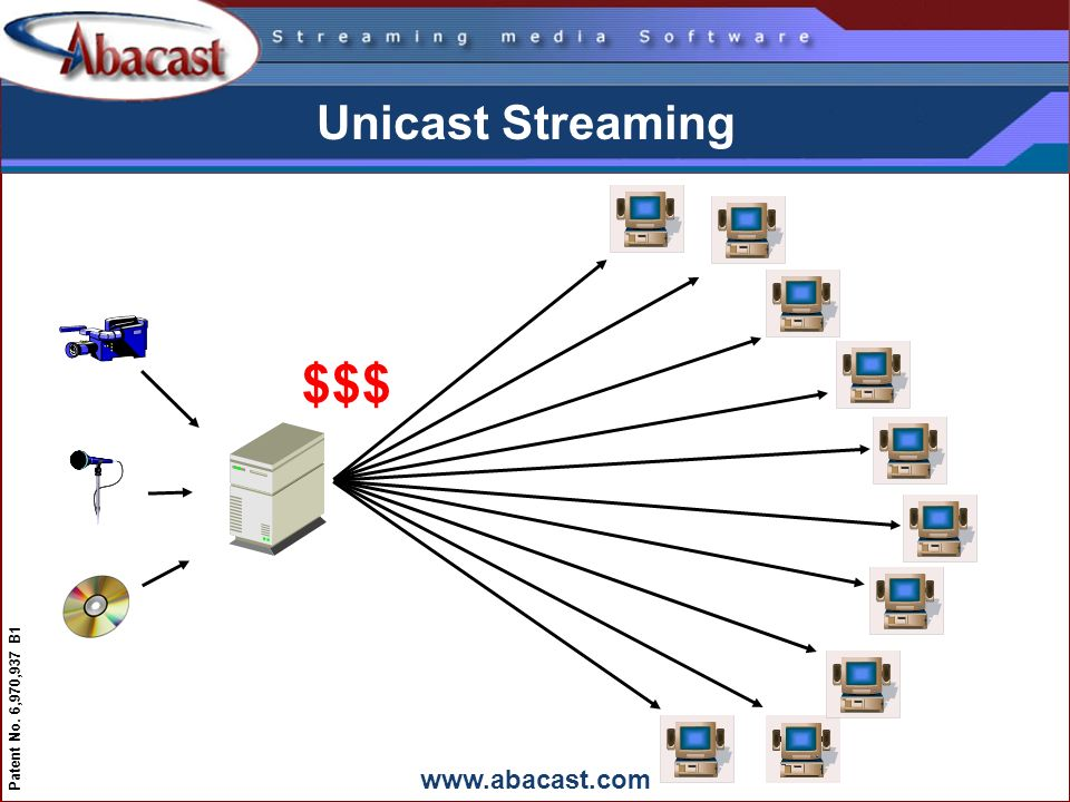 Patent No. 6,970,937 B1 Unicast Streaming $$$