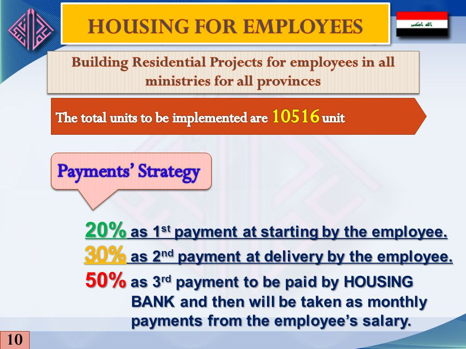 20% as 1 st payment at starting by the employee. 50% as 3 rd payment to be paid by HOUSING BANK and then will be taken as monthly payments from the em