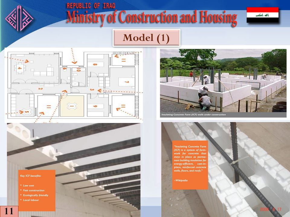 Model (1) 11
