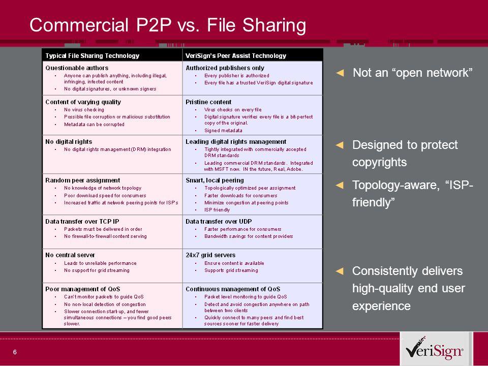 6 Commercial P2P vs.