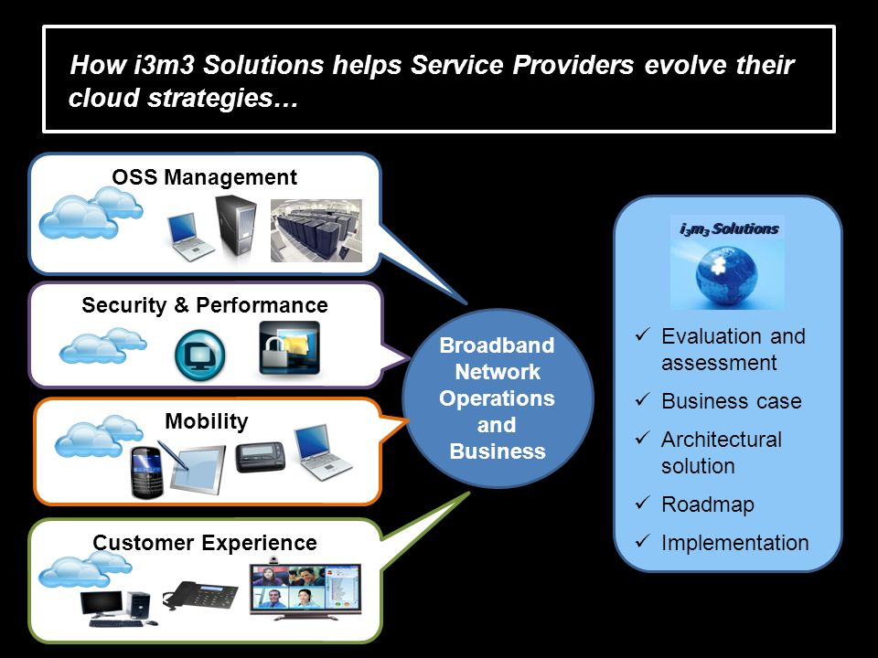 How i3m3 Solutions helps Service Providers evolve their cloud strategies… Broadband Network Operations and Business Mobility OSS Management Customer E
