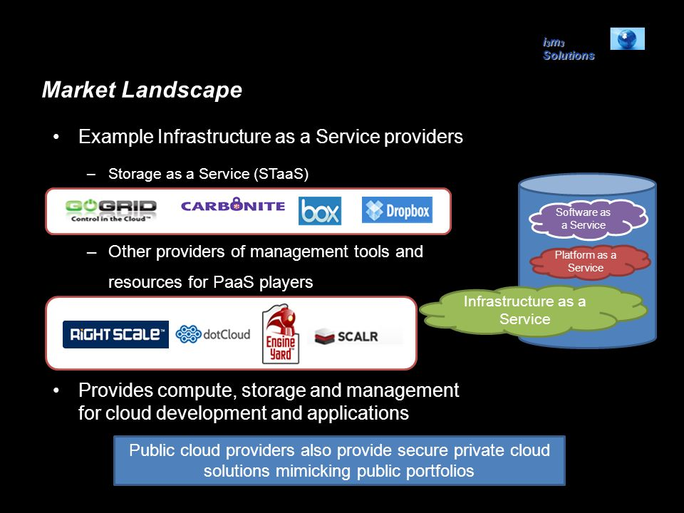 i 3 m 3 Solutions Example Infrastructure as a Service providers –Storage as a Service (STaaS) –Other providers of management tools and resources for P