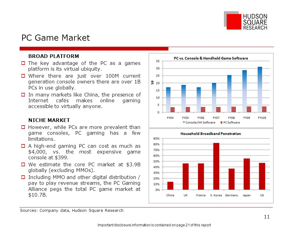 PC Game Market BROAD PLATFORM The key advantage of the PC as a games platform is its virtual ubiquity. Where there are just over 100M current generati