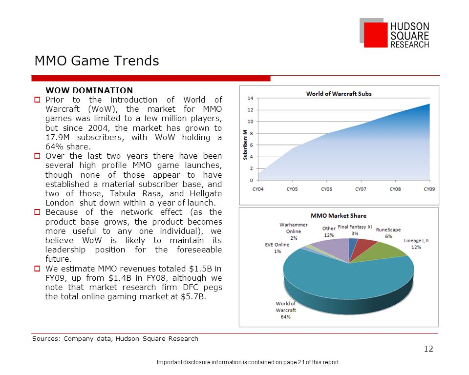 MMO Game Trends WOW DOMINATION Prior to the introduction of World of Warcraft (WoW), the market for MMO games was limited to a few million players, bu