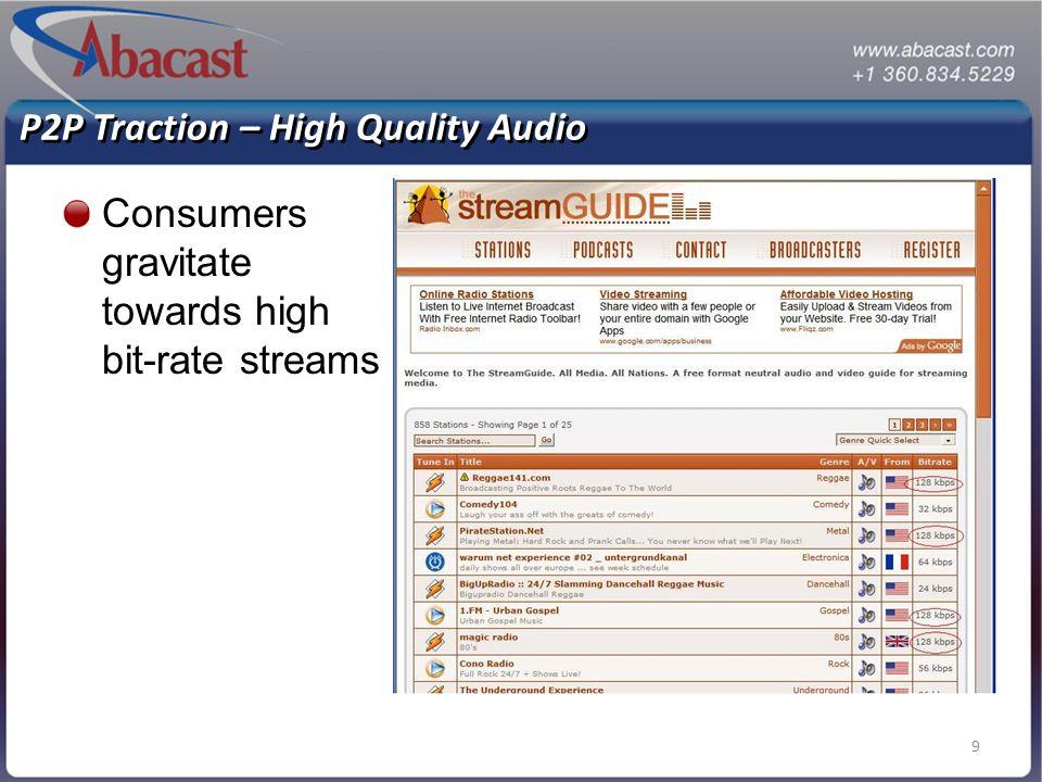 102009Abacast - Confidential10 Station ROI – Abacast P2P vs.