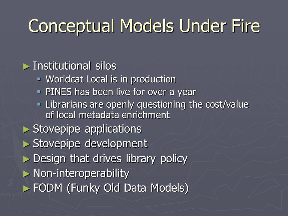Conceptual Models Under Fire Institutional silos Institutional silos Worldcat Local is in production Worldcat Local is in production PINES has been li