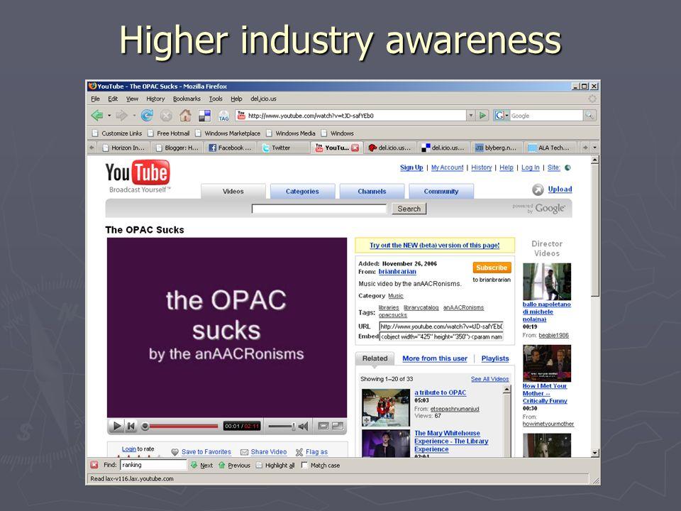 Higher industry awareness
