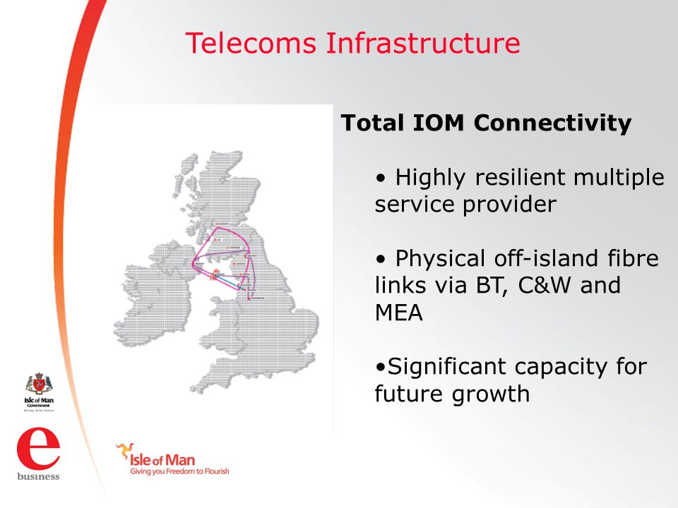 ©Isle of Man e business 2008 Telecoms Infrastructure Total IOM Connectivity Highly resilient multiple service provider Physical off-island fibre links via BT, C&W and MEA Significant capacity for future growth