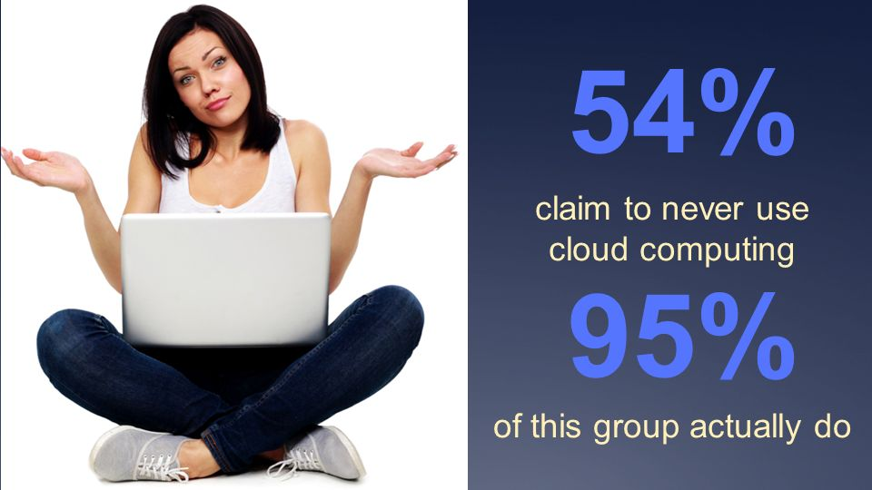 54% claim to never use cloud computing 95% of this group actually do