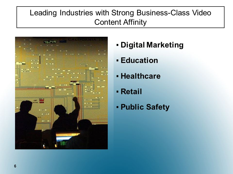 Leading Industries with Strong Business-Class Video Content Affinity Digital Marketing Education Healthcare Retail Public Safety 6