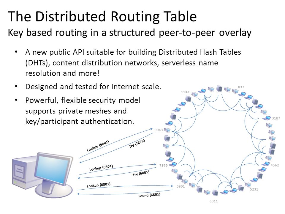 The Distributed Routing Table Key based routing in a structured peer-to-peer overlay A new public API suitable for building Distributed Hash Tables (DHTs), content distribution networks, serverless name resolution and more.