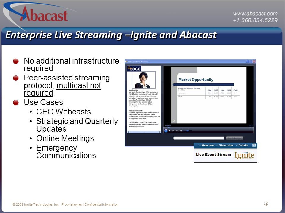 12 Enterprise Live Streaming –Ignite and Abacast No additional infrastructure required Peer-assisted streaming protocol, multicast not required Use Cases CEO Webcasts Strategic and Quarterly Updates Online Meetings Emergency Communications © 2009 Ignite Technologies, Inc.