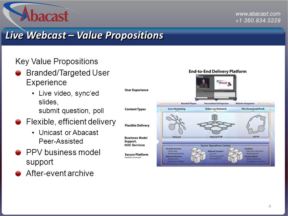 4 Live Webcast – Value Propositions Key Value Propositions Branded/Targeted User Experience Live video, synced slides, submit question, poll Flexible, efficient delivery Unicast or Abacast Peer-Assisted PPV business model support After-event archive