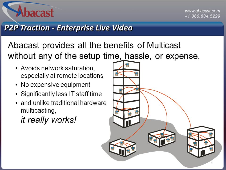 9 P2P Traction - Enterprise Live Video Avoids network saturation, especially at remote locations No expensive equipment Significantly less IT staff time and unlike traditional hardware multicasting, it really works.