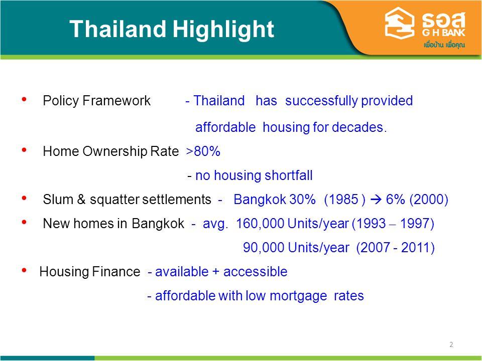 3 Overview of Thailand Overview of Thailand Items200620072008200920102011 Population (Millions) 65.2365.7066.7067.07 67.4n.a.