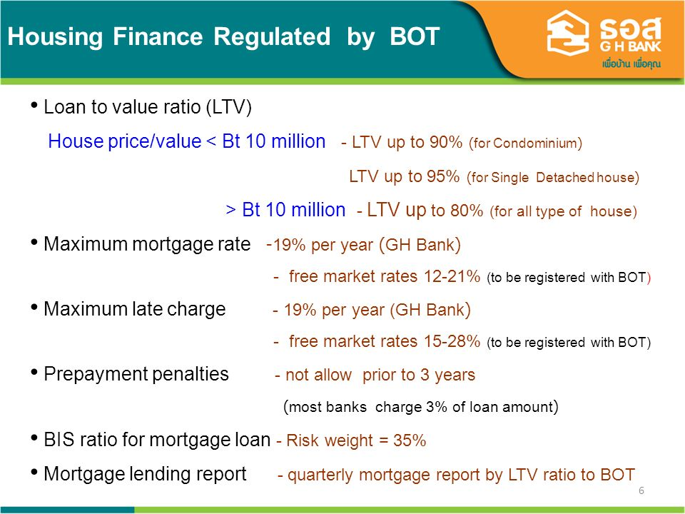 6 Housing Finance Regulated by BOT Loan to value ratio (LTV) House price/value < Bt 10 million - LTV up to 90% (for Condominium) LTV up to 95% (for Single Detached house) > Bt 10 million - LTV up to 80% (for all type of house) Maximum mortgage rate -19% per year (GH Bank) - free market rates 12-21% (to be registered with BOT) Maximum late charge - 19% per year (GH Bank) - free market rates 15-28% (to be registered with BOT) Prepayment penalties - not allow prior to 3 years (most banks charge 3% of loan amount) BIS ratio for mortgage loan - Risk weight = 35% Mortgage lending report - quarterly mortgage report by LTV ratio to BOT
