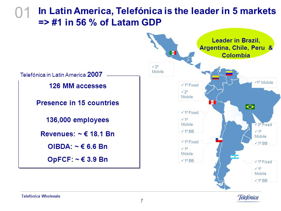 Telefónica Wholesale 7 126 MM accesses Presence in 15 countries 136,000 employees Revenues: ~ 18.1 Bn OIBDA: ~ 6.6 Bn OpFCF: ~ 3.9 Bn 1º Fixed 1º Mobi