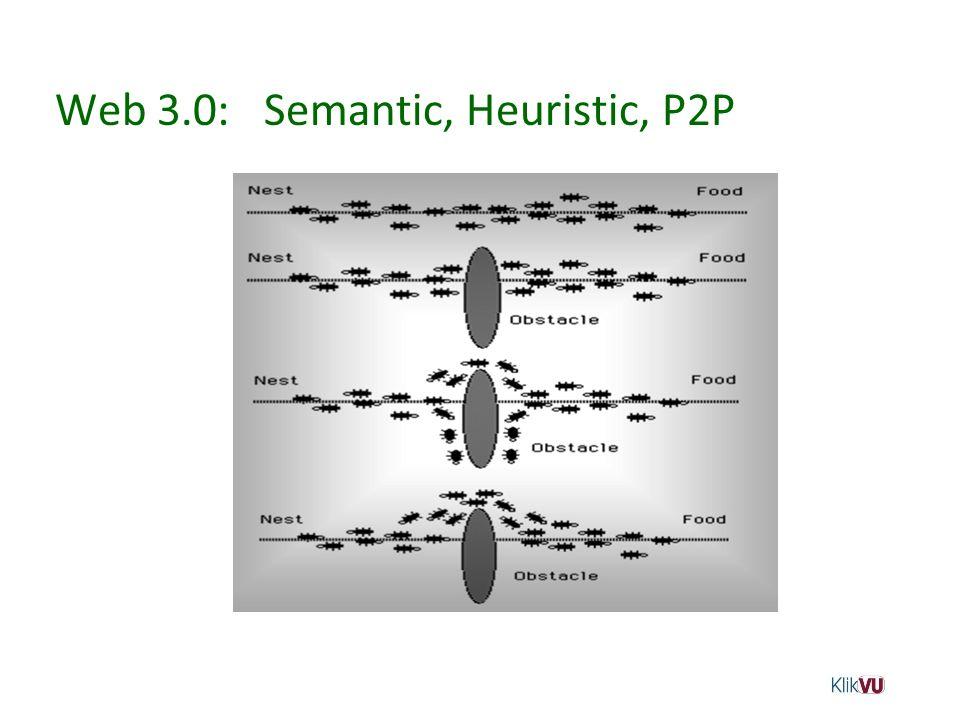 Web 3.0: Semantic, Heuristic, P2P