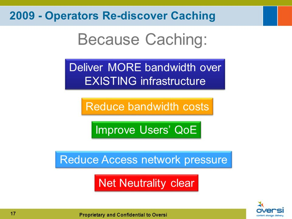 Proprietary and Confidential to Oversi Operators Re-discover Caching Reduce bandwidth costs Deliver MORE bandwidth over EXISTING infrastructure Improve Users QoE Reduce Access network pressure Because Caching: Net Neutrality clear