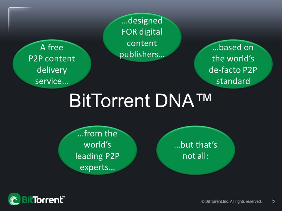 5 BitTorrent DNA A free P2P content delivery service… A free P2P content delivery service… …designed FOR digital content publishers… …based on the wor