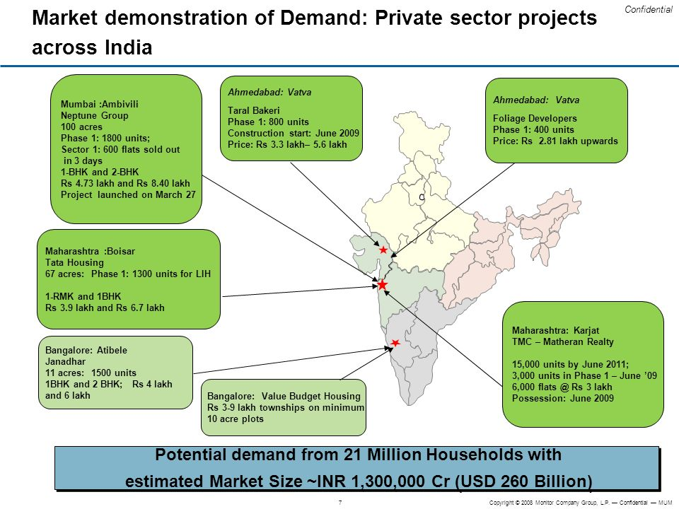 Confidential Copyright © 2008 Monitor Company Group, L.P. Confidential MUM 7 Market demonstration of Demand: Private sector projects across India Ahme