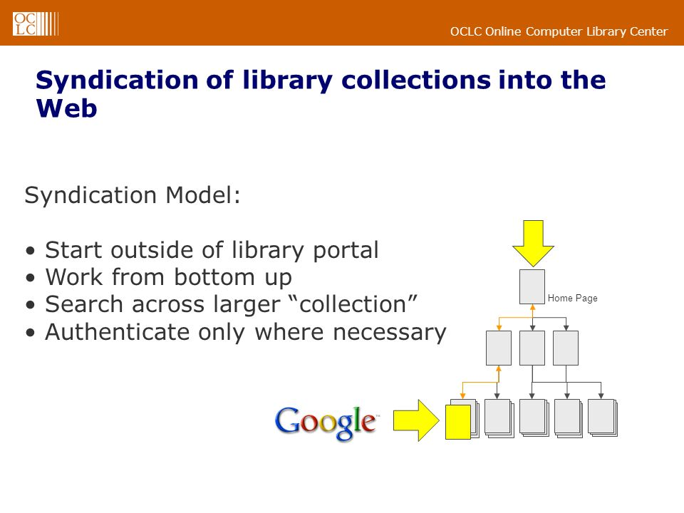 OCLC Online Computer Library Center 20 Syndication of library collections into the Web Home Page Syndication Model: Start outside of library portal Work from bottom up Search across larger collection Authenticate only where necessary