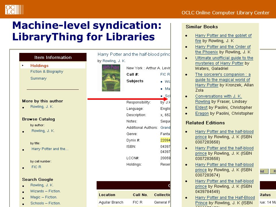 OCLC Online Computer Library Center 23 Machine-level syndication: LibraryThing for Libraries