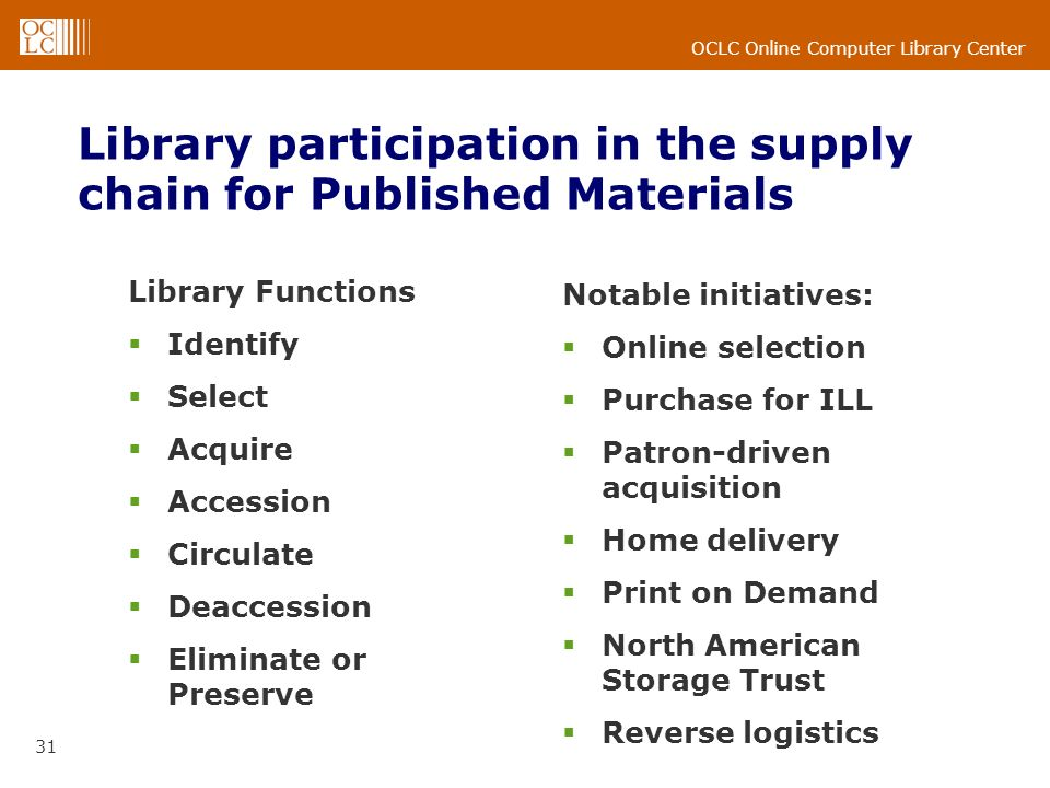 OCLC Online Computer Library Center 31 Library participation in the supply chain for Published Materials Library Functions Identify Select Acquire Accession Circulate Deaccession Eliminate or Preserve Notable initiatives: Online selection Purchase for ILL Patron-driven acquisition Home delivery Print on Demand North American Storage Trust Reverse logistics