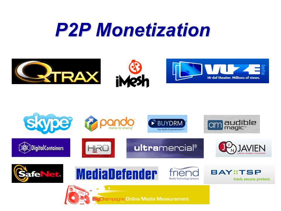 P2P Monetization