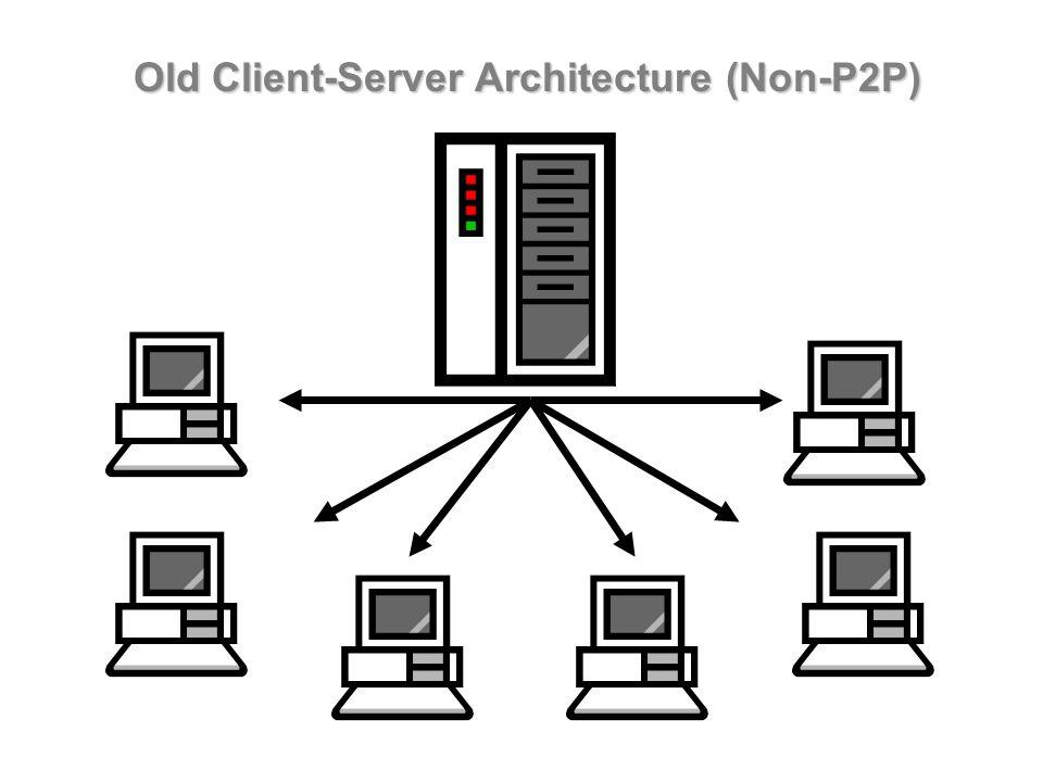 Old Client-Server Architecture (Non-P2P)