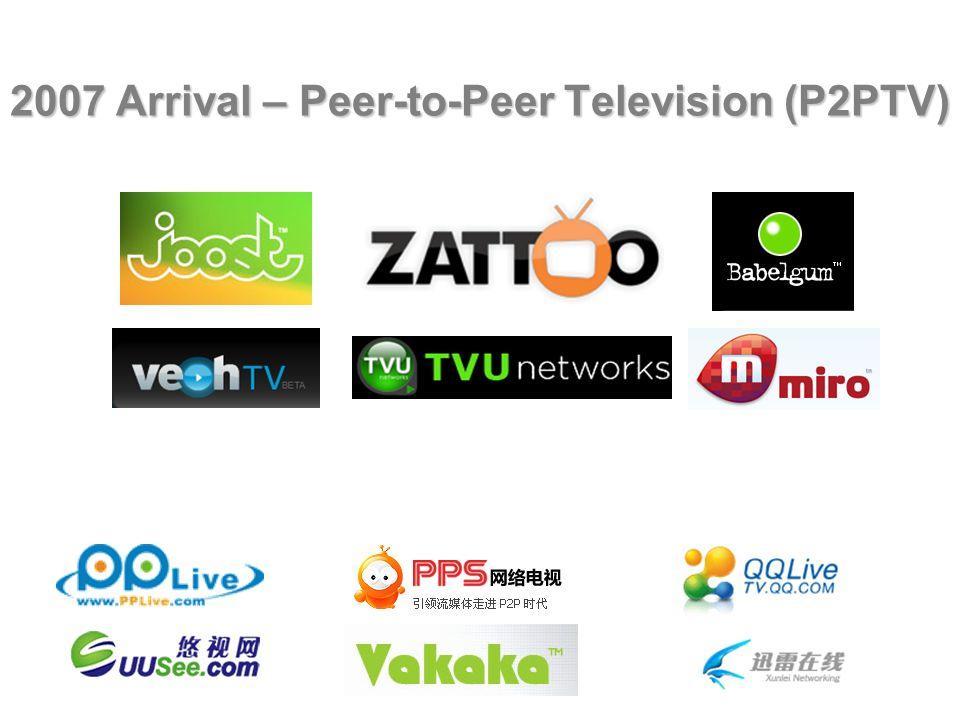 2007 Arrival – Peer-to-Peer Television (P2PTV)