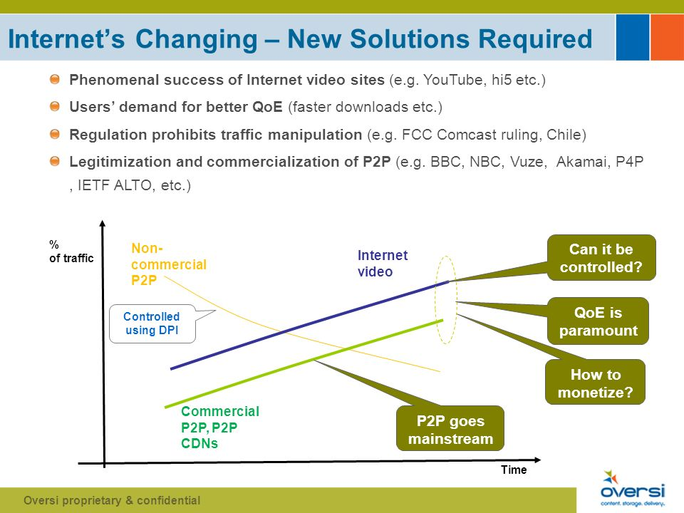 Internets Changing – New Solutions Required % of traffic Time Commercial P2P, P2P CDNs Non- commercial P2P Internet video Controlled using DPI Can it be controlled.