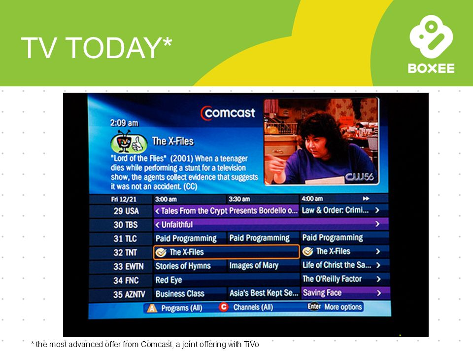 TV TODAY* * the most advanced offer from Comcast, a joint offering with TiVo