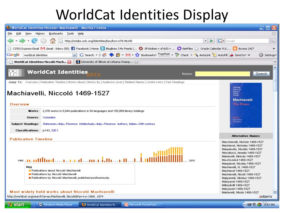 WorldCat Identities Display 53