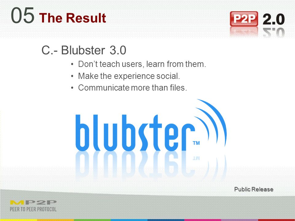 C.- Blubster 3.0 Dont teach users, learn from them.