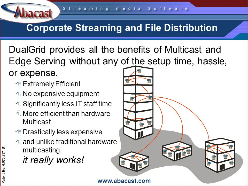 www.abacast.com Patent No. 6,970,937 B1 Corporate Streaming and File Distribution 8Extremely Efficient 8No expensive equipment 8Significantly less IT