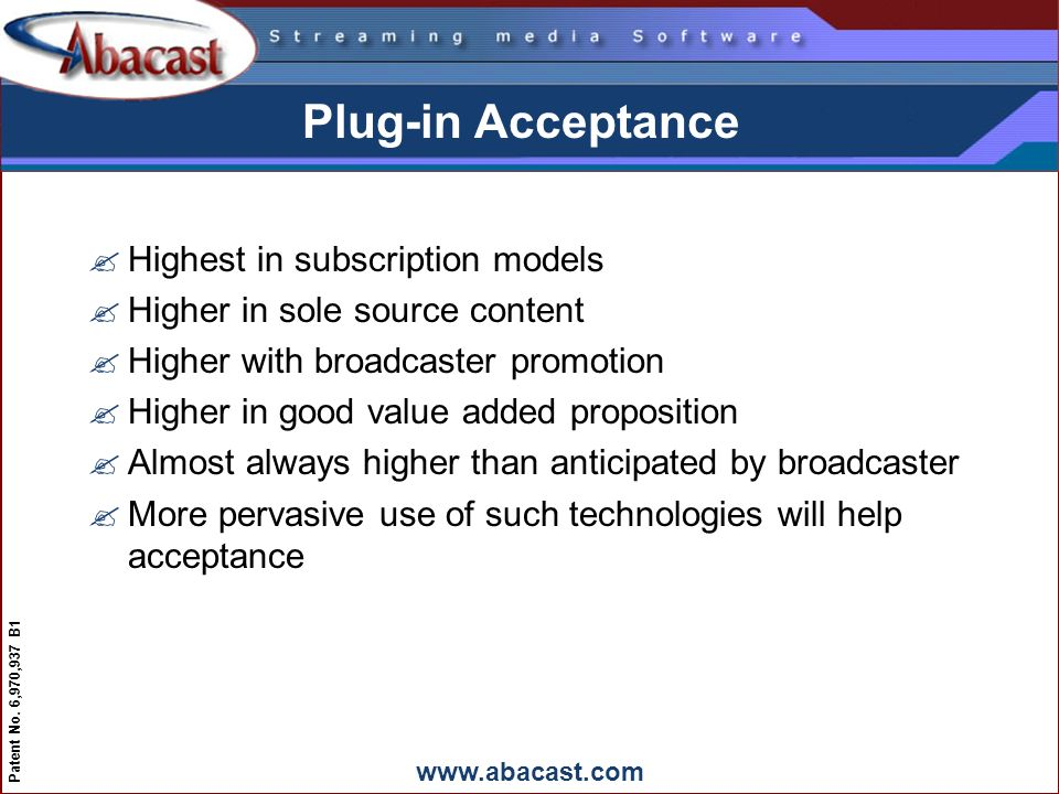 www.abacast.com Patent No. 6,970,937 B1 Plug-in Acceptance ?Highest in subscription models ?Higher in sole source content ?Higher with broadcaster pro