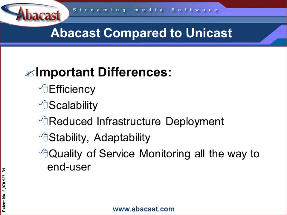 www.abacast.com Patent No. 6,970,937 B1 Abacast Compared to Unicast ?Important Differences: Efficiency 8Scalability 8Reduced Infrastructure Deployment