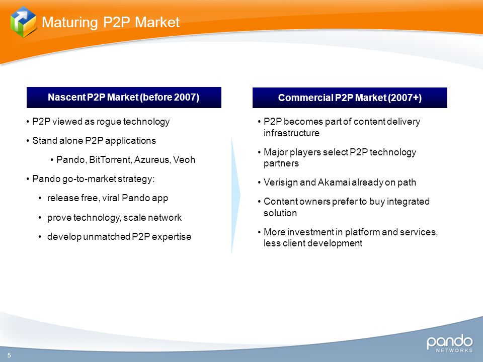 Nascent P2P Market (before 2007) P2P viewed as rogue technology Stand alone P2P applications Pando, BitTorrent, Azureus, Veoh Pando go-to-market strategy: release free, viral Pando app prove technology, scale network develop unmatched P2P expertise Commercial P2P Market (2007+) P2P becomes part of content delivery infrastructure Major players select P2P technology partners Verisign and Akamai already on path Content owners prefer to buy integrated solution More investment in platform and services, less client development 5 Maturing P2P Market