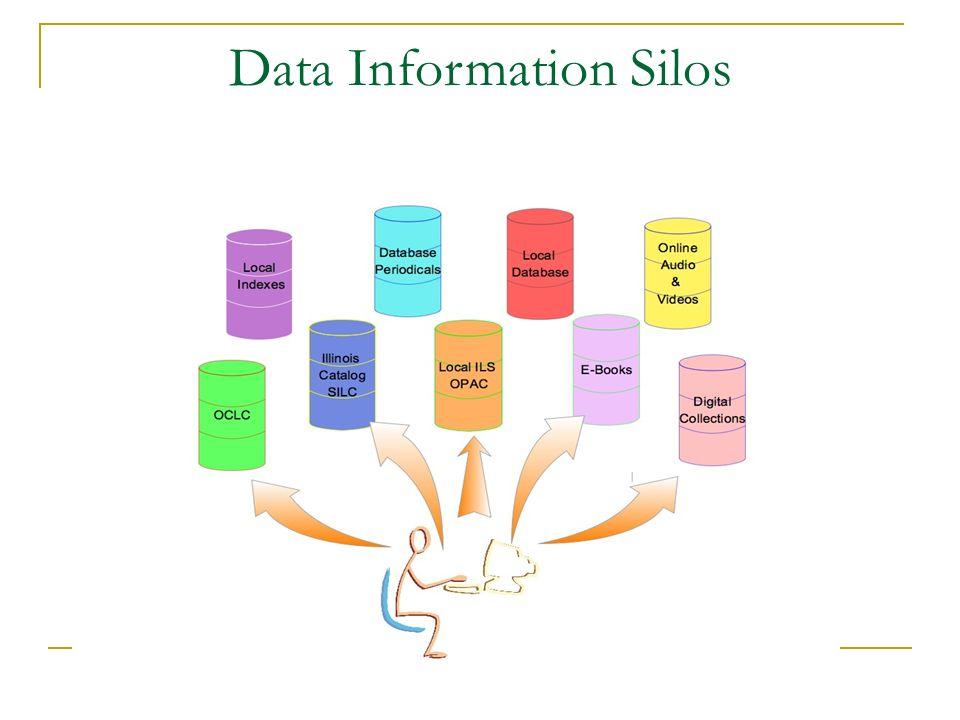 Data Information Silos