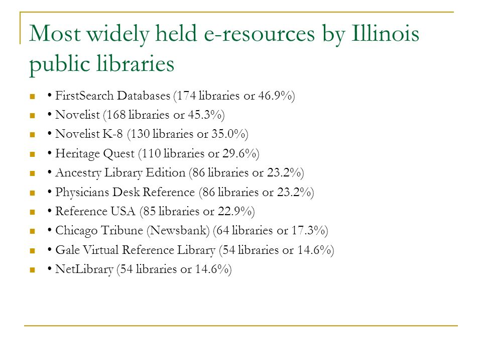 Most widely held e-resources by Illinois public libraries FirstSearch Databases (174 libraries or 46.9%) Novelist (168 libraries or 45.3%) Novelist K-