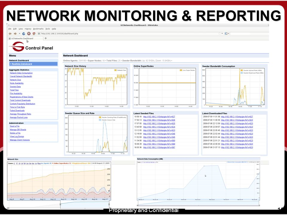 Proprietary and Confidential 10 NETWORK MONITORING & REPORTING