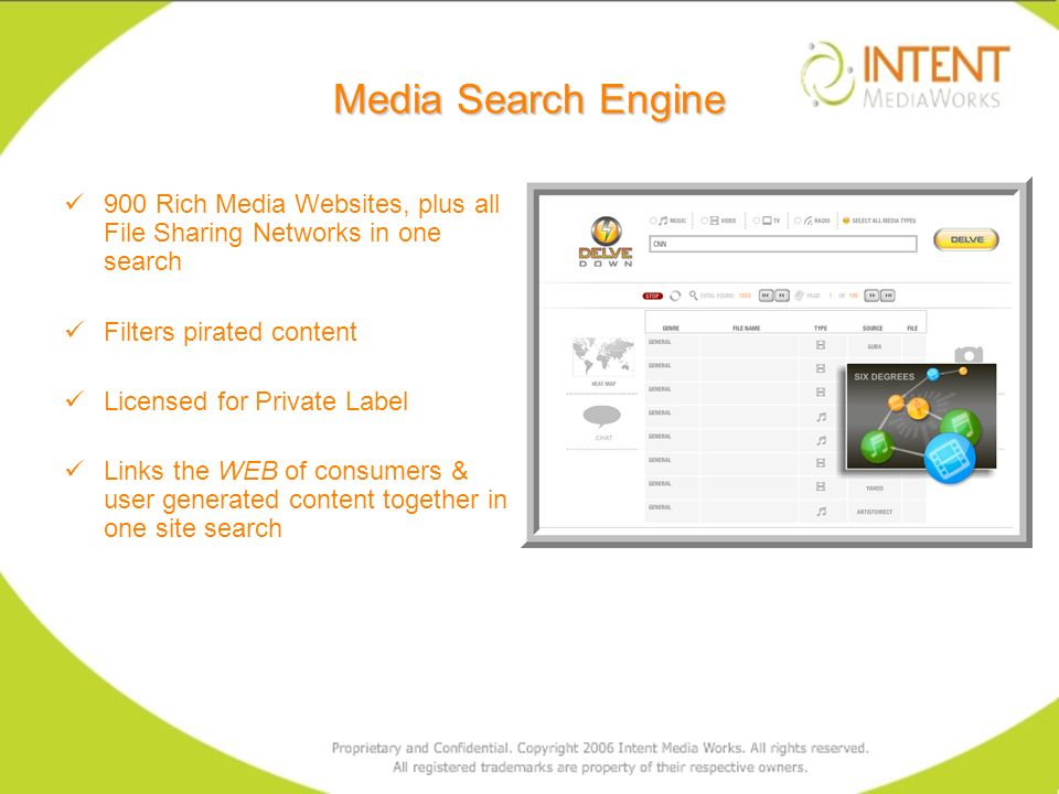 Media Search Engine 900 Rich Media Websites, plus all File Sharing Networks in one search Filters pirated content Licensed for Private Label Links the WEB of consumers & user generated content together in one site search