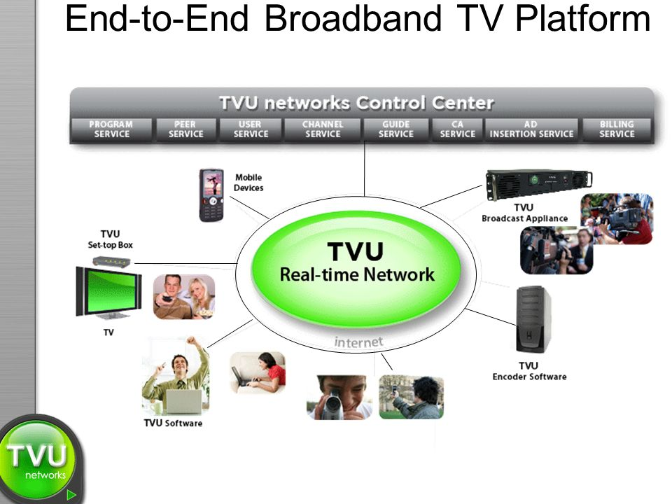 End-to-End Broadband TV Platform