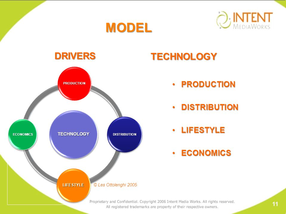 MODEL DRIVERS TECHNOLOGY PRODUCTIONPRODUCTION DISTRIBUTIONDISTRIBUTION LIFESTYLELIFESTYLE ECONOMICSECONOMICS TECHNOLOGY PRODUCTION DISTRIBUTION LIFESTYLE ECONOMICS © Les Ottolenghi
