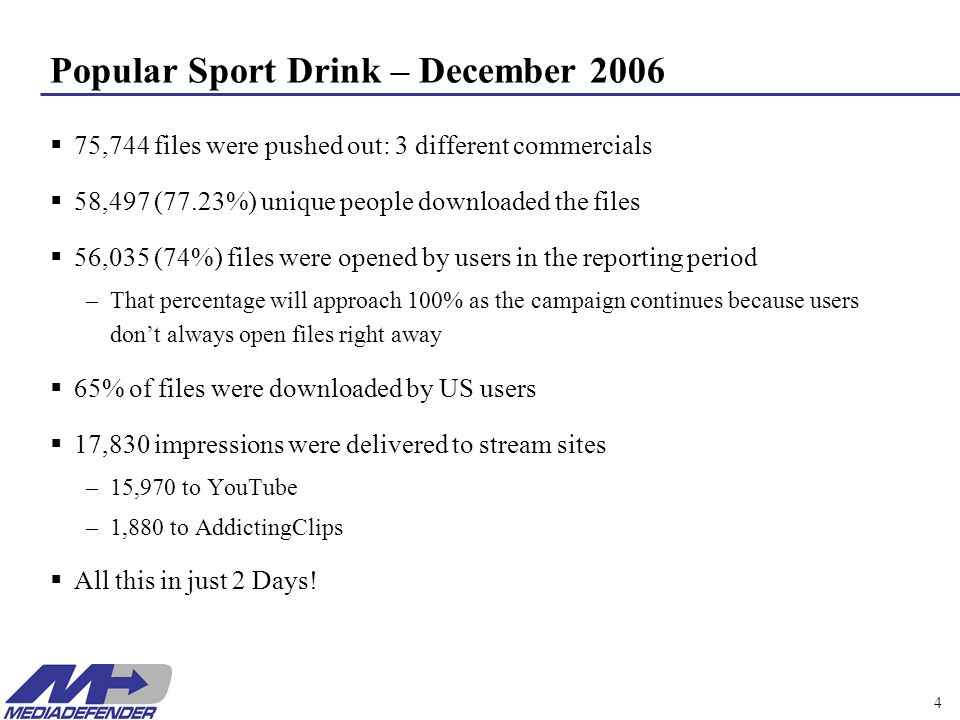 MediaDefender 4 Popular Sport Drink – December 2006 75,744 files were pushed out: 3 different commercials 58,497 (77.23%) unique people downloaded the